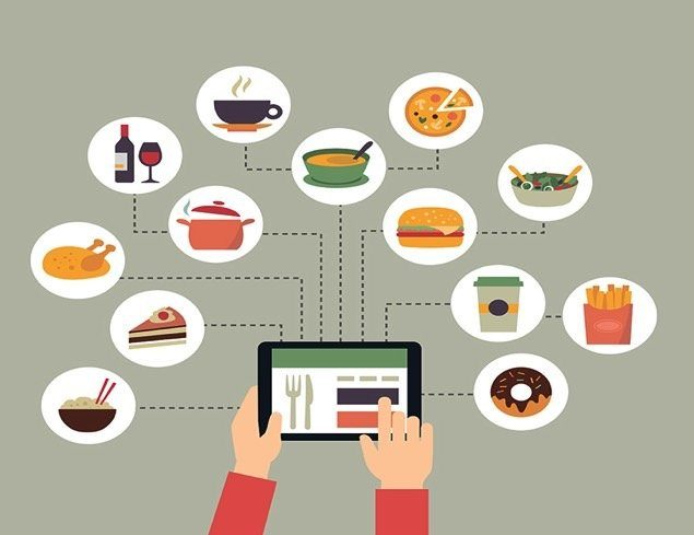 Food delivery apps